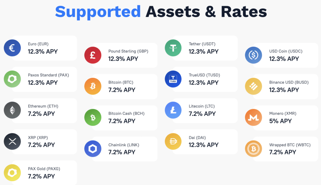Overview of CoinLoan crypto lending interest rates and investment options