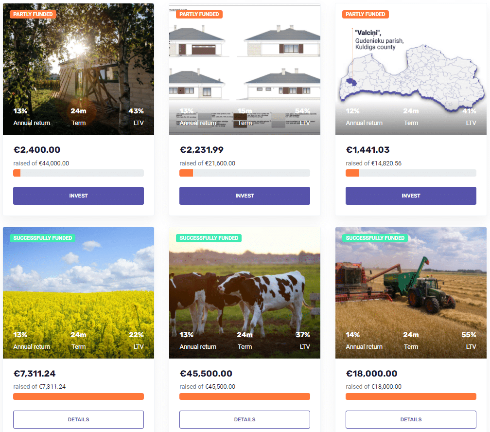 Image displaying the overview of loans and projects on Lendsecured