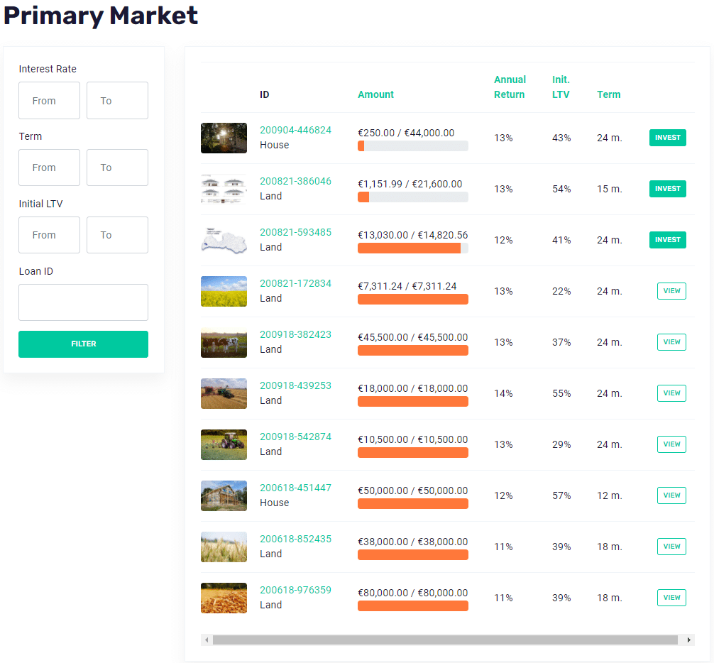 Image displaying the primary market on LendSecured