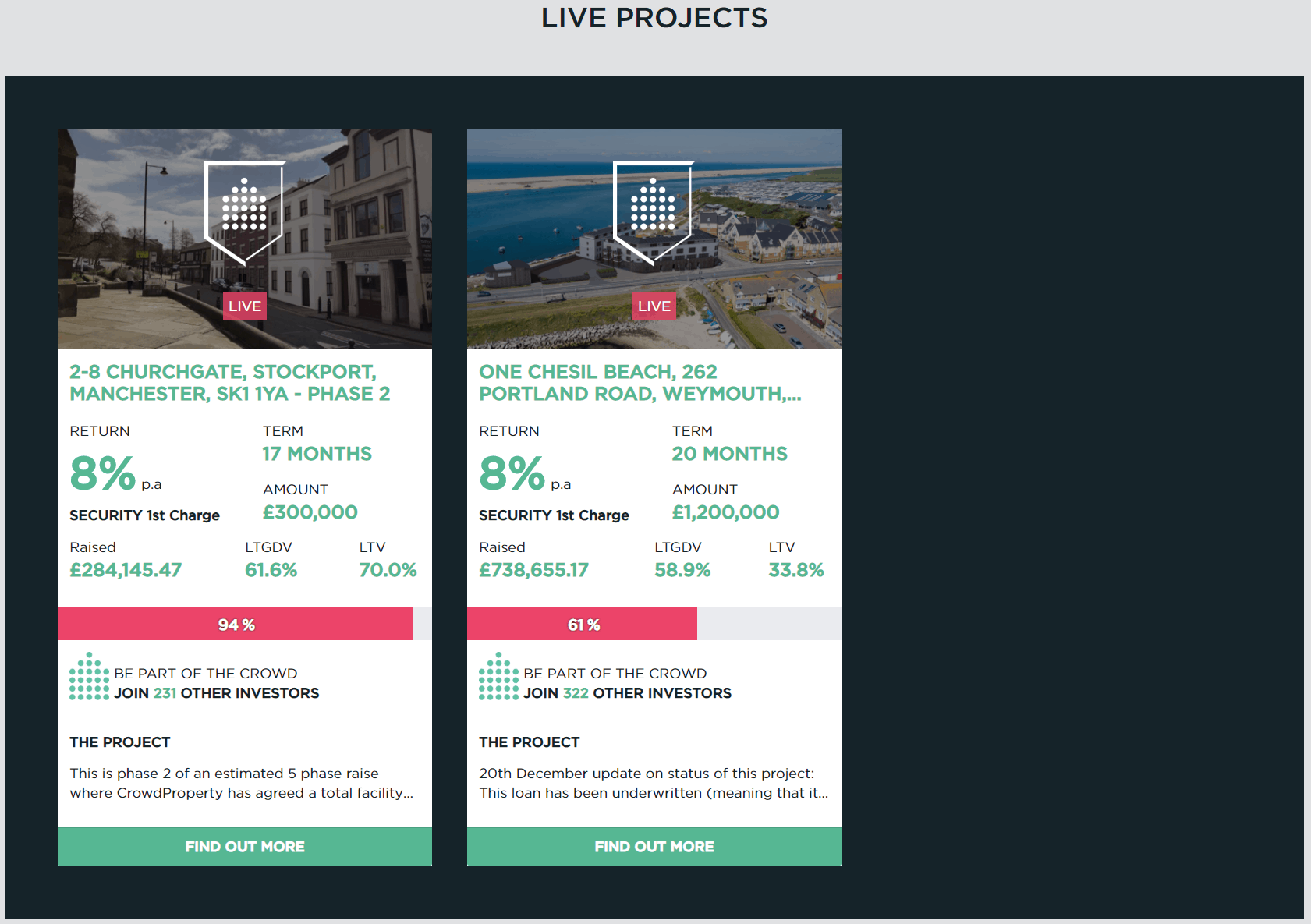Overview of the manual investment feature on CrowdProperty