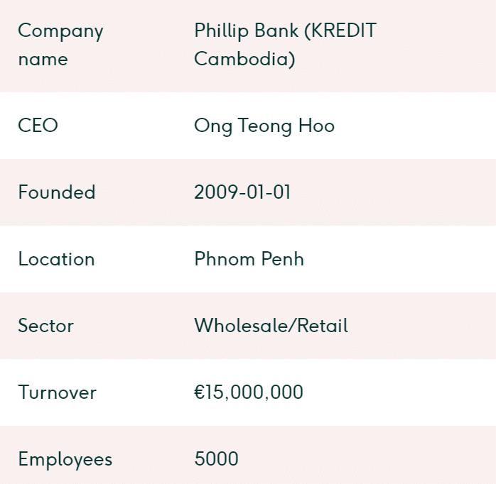 Example of the loan originator fact-sheet on Lendahand