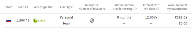 Image of a buyback guarantee loan at Bondster