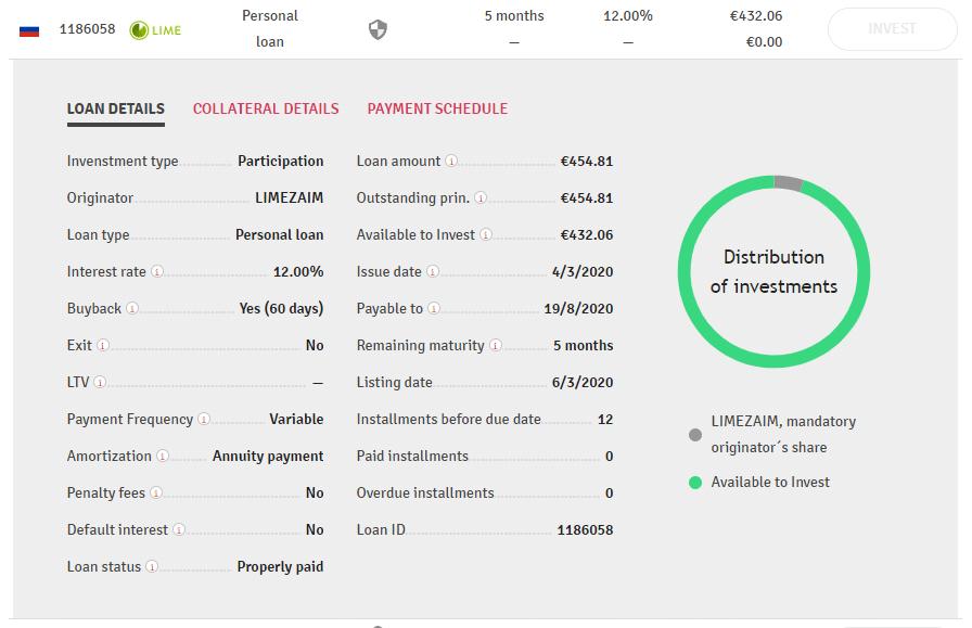 Image of the loan investor details at Bondster